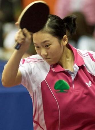 CHENG Hsien-Tzu